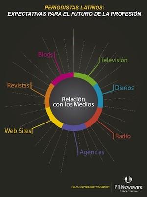 PRNews-encuesta-periodistas-latinos