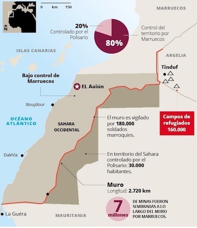 sahara marruecos minas
