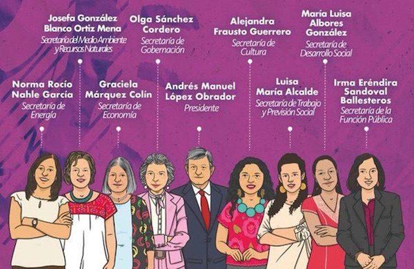 Infografía de SemMéxico sobre las mujeres que se incorporarán al gabinete de AMLO