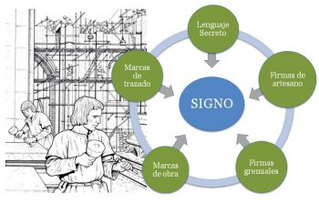Proyecto Signo