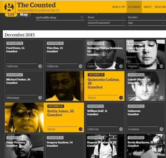 The counted: violencia policial