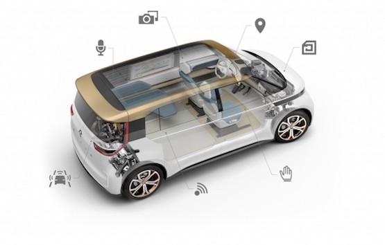 Volkswagen Budd-e: componentes