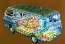 GM Electrovan prueba las pilas de hidrógeno