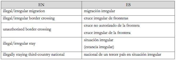 migraciones fronteras en es