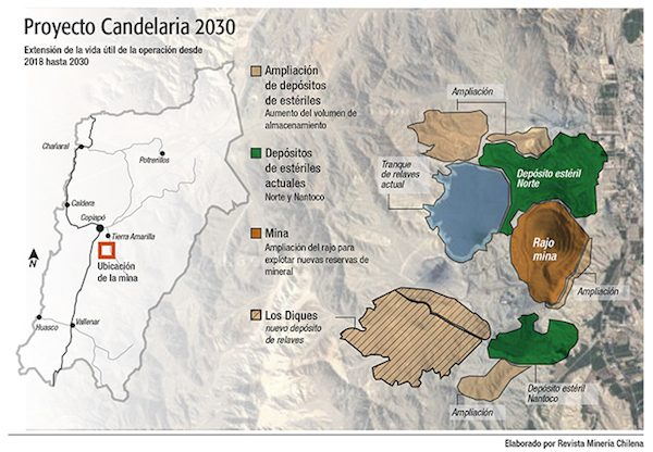 proyecto candelaria 2030